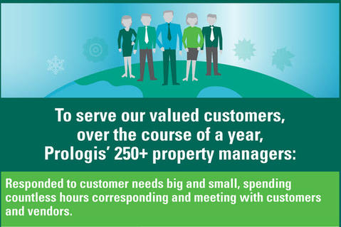 Prologis Property Managers